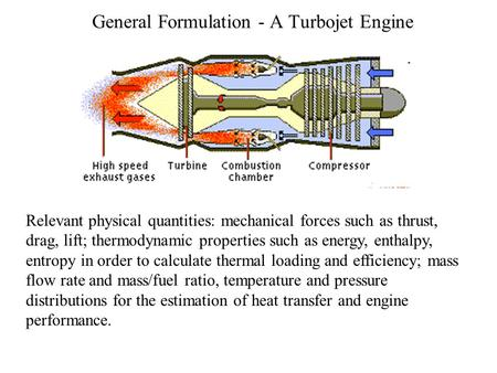 General Formulation - A Turbojet Engine Relevant physical quantities: mechanical forces such as thrust, drag, lift; thermodynamic properties such as energy,