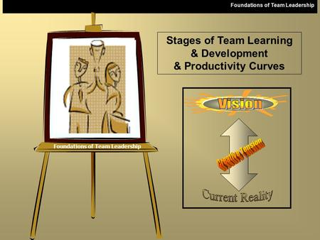Foundations of Team Leadership Stages of Team Learning & Development & Productivity Curves.