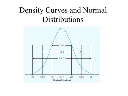 Density Curves and Normal Distributions. Density Curves So far we have worked only with jagged histograms and stem plots to analyze data As we begin to.