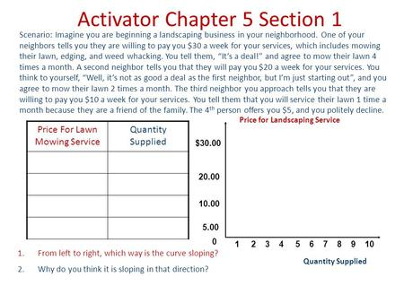 Activator Chapter 5 Section 1 Scenario: Imagine you are beginning a landscaping business in your neighborhood. One of your neighbors tells you they are.