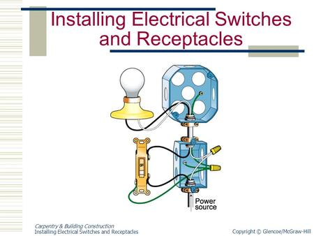 Installing Electrical Switches and Receptacles