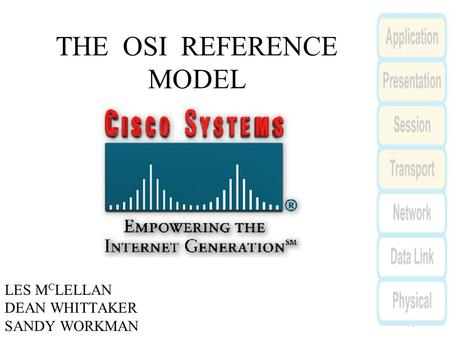 THE OSI REFERENCE MODEL LES M C LELLAN DEAN WHITTAKER SANDY WORKMAN.