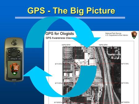 1 GPS - The Big Picture 2004 2 Overview Introduction - Show GPS Movie GPS and the Big Picture Accuracy Review of GPS Receiver Types Why the Garmin GPSMap76.