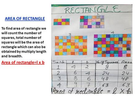 AREA OF RECTANGLE To find area of rectangle we will count the number of squares, total number of squares will be the area of rectangle which can also be.