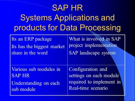 SAP HR Systems Applications and products for Data Processing Its an ERP package Its has the biggest market share in the word What is involved in SAP project.