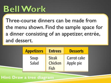 Bell Work Three-course dinners can be made from the menu shown. Find the sample space for a dinner consisting of an appetizer, entrée, and dessert. Hint: