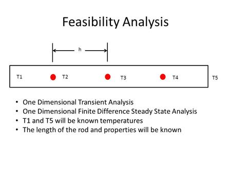 Feasibility Analysis h T1 T2 T3 T4 T5 One Dimensional Transient Analysis One Dimensional Finite Difference Steady State Analysis T1 and T5 will be known.