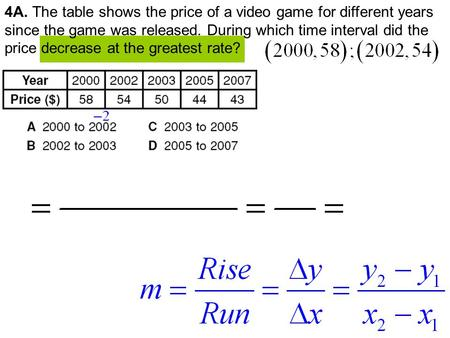 4A. The table shows the price of a video game for different years since the game was released. During which time interval did the price decrease at the.
