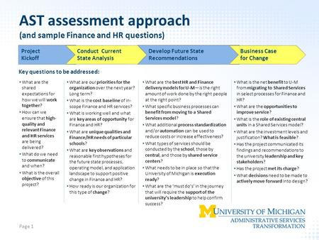 Copyright © 2010 Accenture All Rights Reserved. Page 1  What are the shared expectations for how we will work together?  How can we ensure that high-