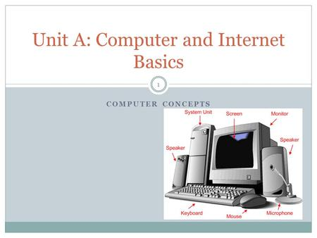 COMPUTER CONCEPTS Unit A: Computer and Internet Basics 1.