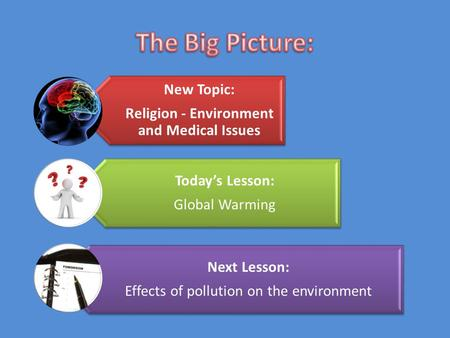 New Topic: Religion - Environment and Medical Issues Today's Lesson: Global Warming Next Lesson: Effects of pollution on the environment.