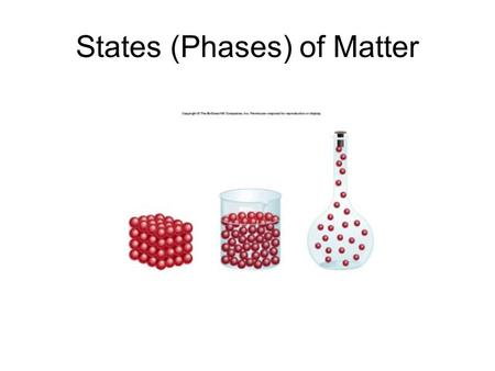 States (Phases) of Matter