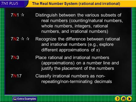 7N1 PLUS The Real Number System (rational and irrational)