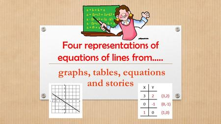 Four representations of equations of lines from…..