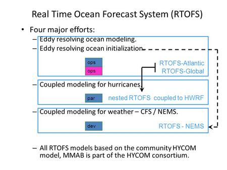 Real Time Ocean Forecast System (RTOFS) Four major efforts: – Eddy resolving ocean modeling. – Eddy resolving ocean initialization. – Coupled modeling.