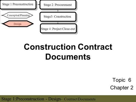 Stage 1:Preconstruction - Design – Contract Documents Topic 6 Chapter 2 Construction Contract Documents Design Stage 1 Preconstruction Stage 2: Procurement.
