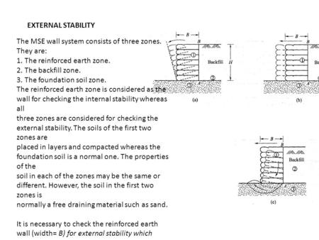 EXTERNAL STABILITY The MSE wall system consists of three zones. They are: 1. The reinforced earth zone. 2. The backfill zone. 3. The foundation soil zone.