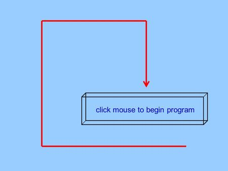 Click mouse to begin program. FACTORs & mULTIPLES A Reinforcement Lesson.