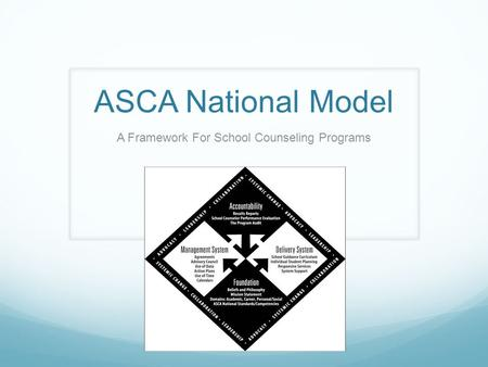 ASCA National Model A Framework For School Counseling Programs.