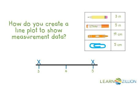 How do you create a line plot to show measurement data? 3 in 5 in 19 cm 5 cm 3 4 5 XX.