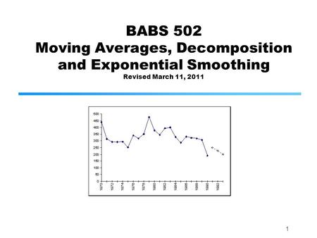 1 BABS 502 Moving Averages, Decomposition and Exponential Smoothing Revised March 11, 2011.