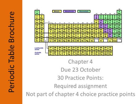 Periodic Table Brochure Chapter 4 Due 23 October 30 Practice Points: Required assignment Not part of chapter 4 choice practice points.