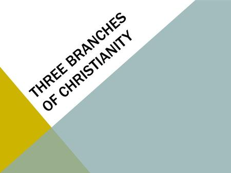 THREE BRANCHES OF CHRISTIANITY. VENN DIAGRAM ACTIVITY 2.