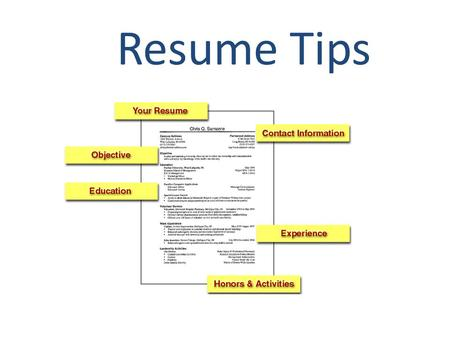 Resume Tips. Hot Zones of the Resume First three quarters of the first page. name and contact information Objectives/ professional summary A list of selected.