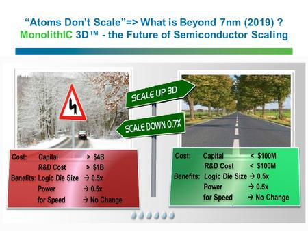 """Atoms Don't Scale""=> What is Beyond 7nm (2019) ? MonolithIC 3D™ - the Future of Semiconductor Scaling."