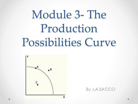 Module 3- The Production Possibilities Curve