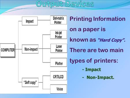 types of copy paper Printer paper is an important staple for any business and home office there are different types of printer paper these include glossy papers, matte paper, copy.