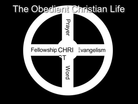 Fellowship Evangelism Word Prayer CHRI ST The Obedient Christian Life.