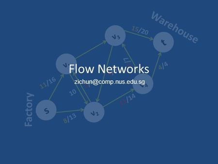 Flow Networks Formalization Basic Results Ford-Fulkerson Edmunds-Karp Bipartite Matching Min-cut.