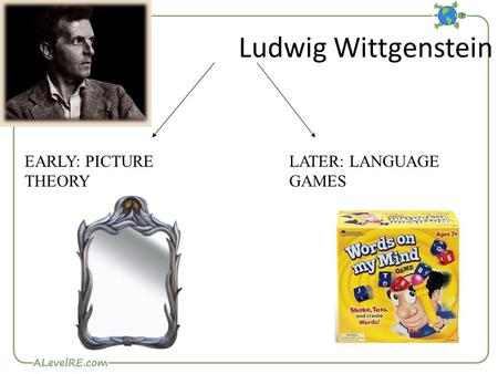 Ludwig Wittgenstein EARLY: PICTURE THEORY LATER: LANGUAGE GAMES.