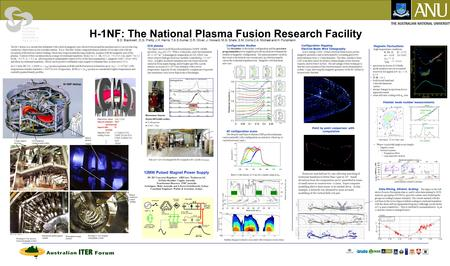 H-1NF: The National Plasma Fusion Research Facility Helical plasma (Argon) Helical conductor control winding 5 tonne support structure Rotating 55 view.
