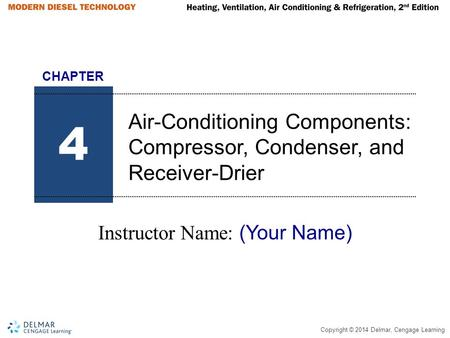 Air-Conditioning Components: Compressor, Condenser, and Receiver-Drier