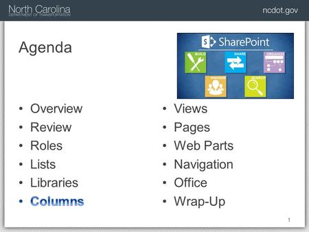 1 Agenda Views Pages Web Parts Navigation Office Wrap-Up.