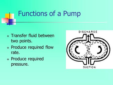 Functions of a <strong>Pump</strong>  Transfer fluid between two points.  Produce required flow rate.  Produce required pressure.