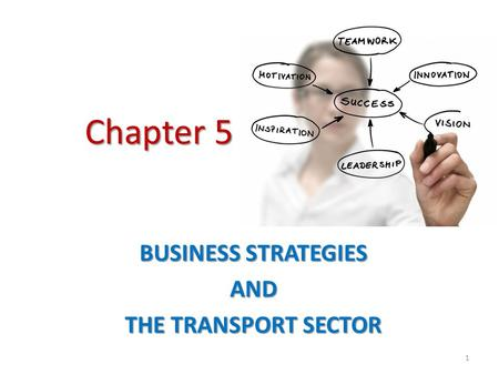 BUSINESS STRATEGIES AND THE TRANSPORT SECTOR