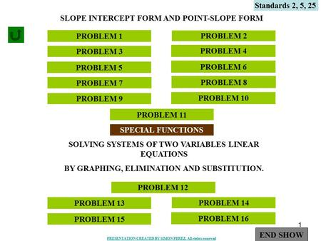 SLOPE INTERCEPT FORM AND POINT-SLOPE FORM