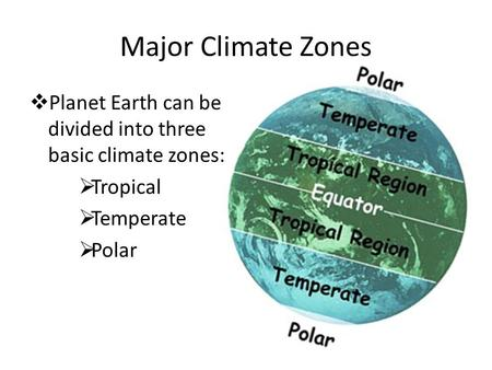 Major Climate Zones Planet Earth can be divided into three basic climate zones: Tropical Temperate Polar.