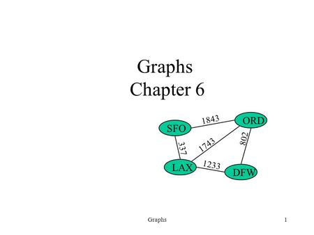 Graphs1 Graphs Chapter 6 ORD DFW SFO LAX 802 1743 1843 1233 337.
