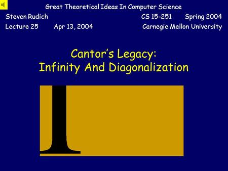 Cantor's Legacy: Infinity And Diagonalization Great Theoretical Ideas In Computer Science Steven RudichCS 15-251 Spring 2004 Lecture 25Apr 13, 2004Carnegie.