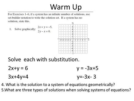 Solve each with substitution. 2x+y = 6 y = -3x+5 3x+4y=4 y=-3x- 3