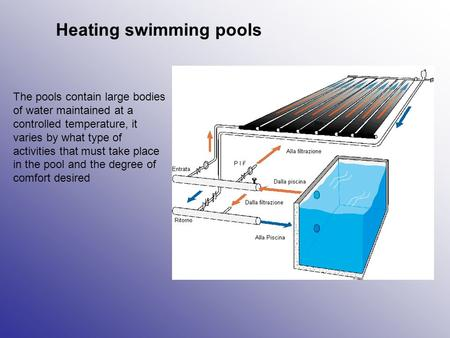 Heating swimming pools The pools contain large bodies of water maintained at a controlled temperature, it varies by what type of activities that must take.
