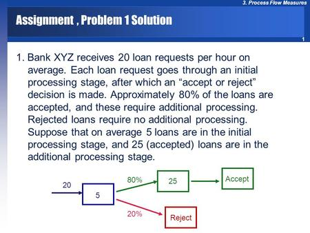 1 3. Process Flow Measures Assignment, Problem 1 Solution 1. Bank XYZ receives 20 loan requests per hour on average. Each loan request goes through an.