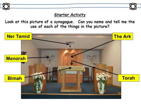 Starter Activity Look at this picture of a synagogue. Can you name and tell me the use of each of the things in the picture? A B C D E Ner Tamid Menorah.