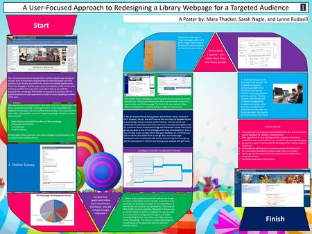 A User-Focused Approach to Redesigning a Library Webpage for a Targeted Audience Start The International and Area Studies Library (IASL) website was developed.