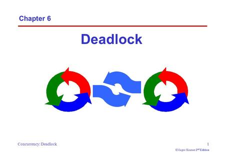 Concurrency: Deadlock1 ©Magee/Kramer 2 nd Edition Chapter 6 Deadlock.