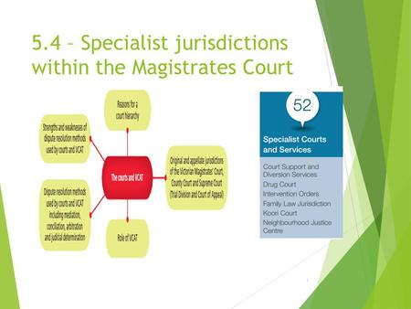 5.4 – Specialist jurisdictions within the Magistrates Court 1.